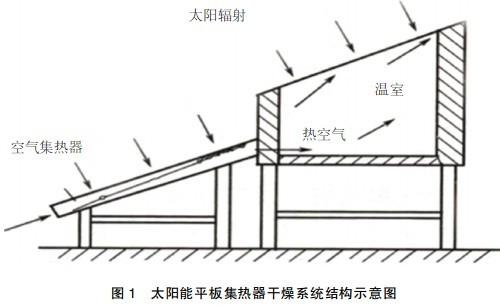 电路 电路图 电子 设计图 原理图 500_306
