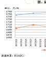 长期看天然气供应紧张对尿素价格的影响有限